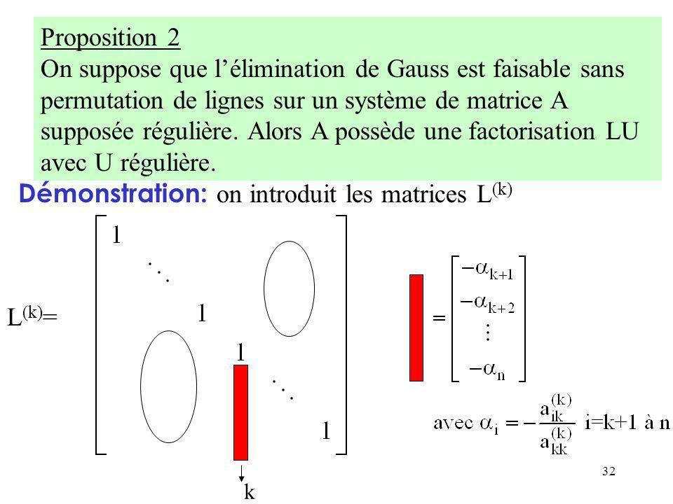 Démonstration: on introduit les matrices L(k)