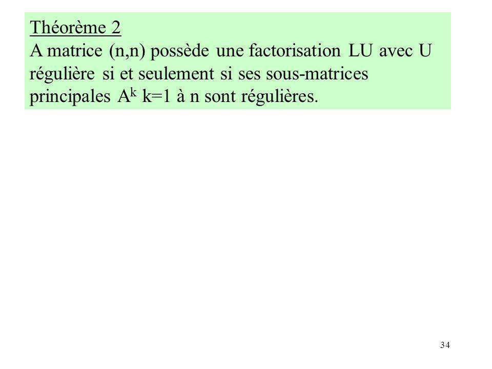 Théorème 2 A matrice (n,n) possède une factorisation LU avec U régulière si et seulement si ses sous-matrices principales Ak k=1 à n sont régulières.
