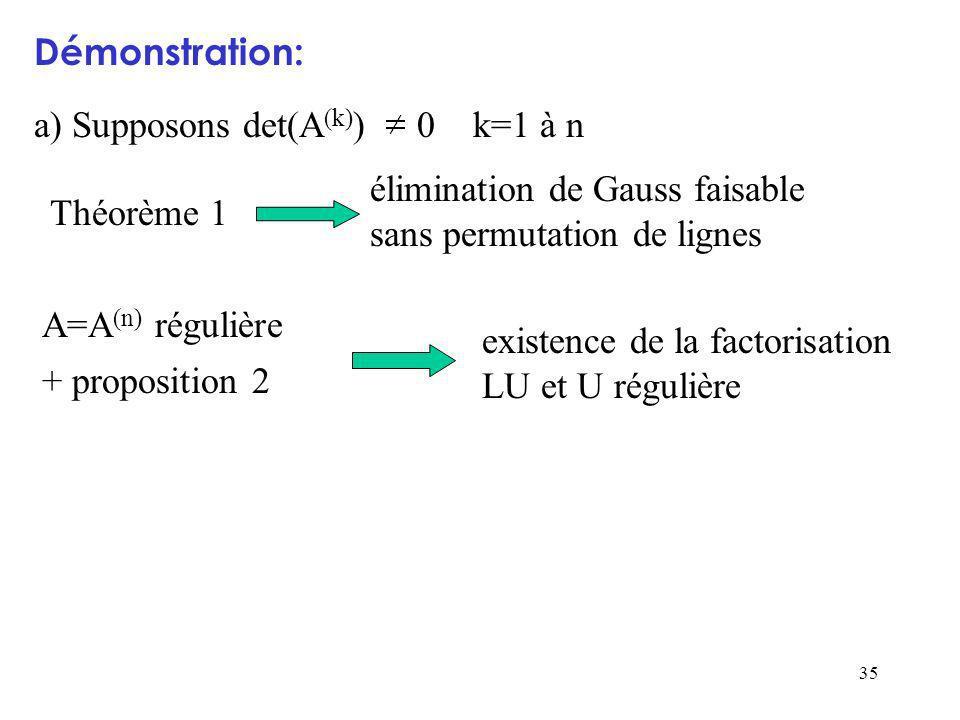 Démonstration: a) Supposons det(A(k)) 0 k=1 à n. Théorème 1. élimination de Gauss faisable sans permutation de lignes.