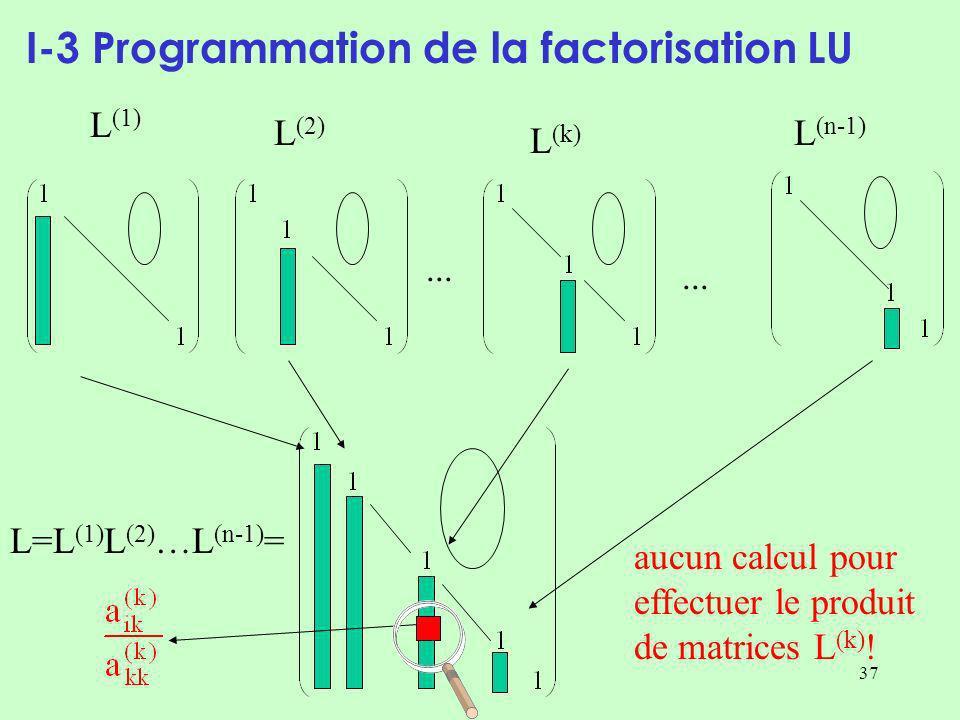 I-3 Programmation de la factorisation LU
