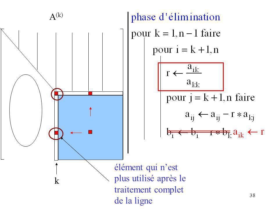 A(k) k élément qui n'est plus utilisé après le traitement complet de la ligne