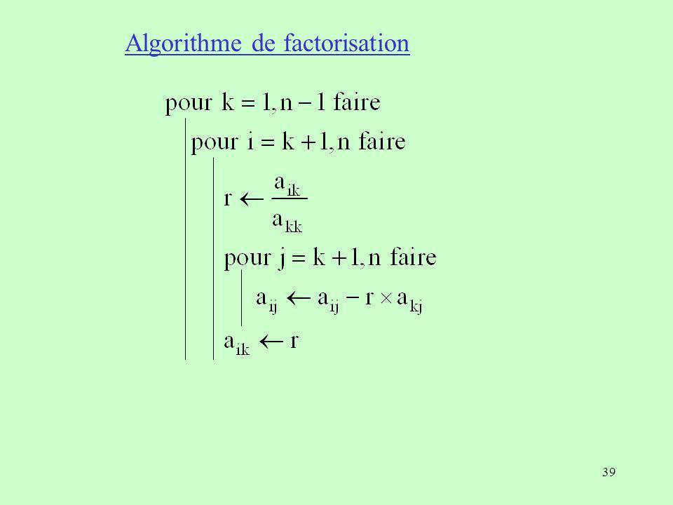 Algorithme de factorisation