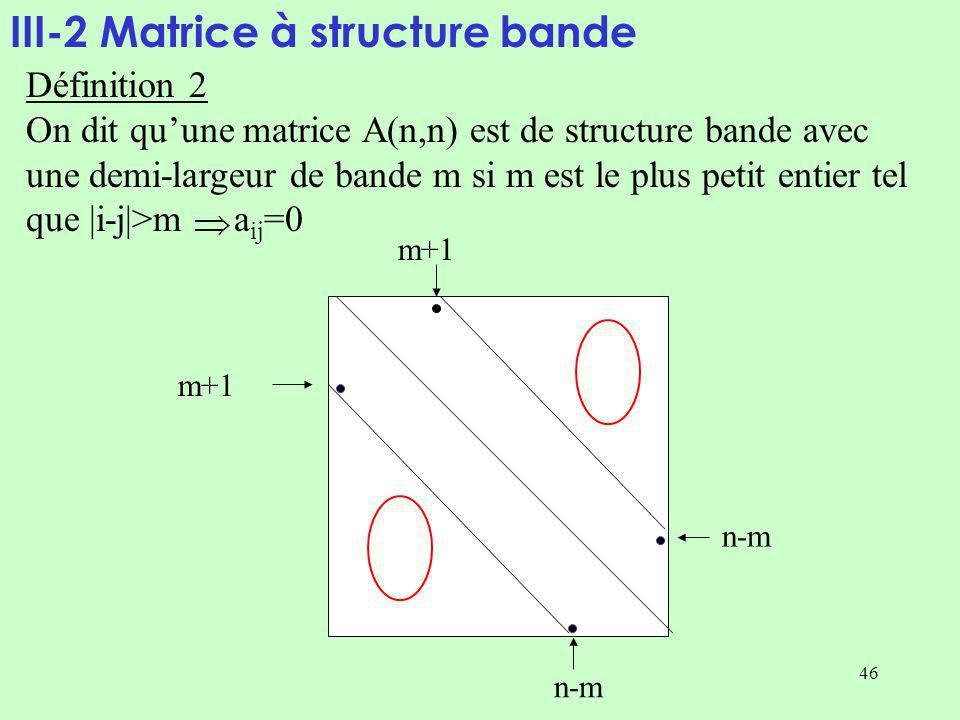 III-2 Matrice à structure bande