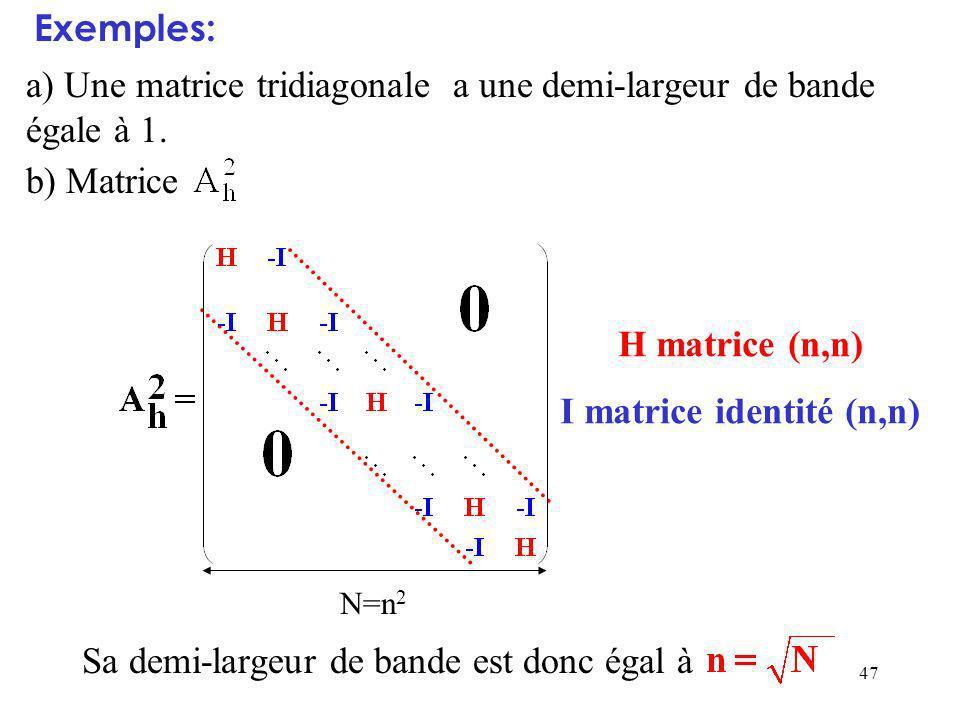 I matrice identité (n,n)