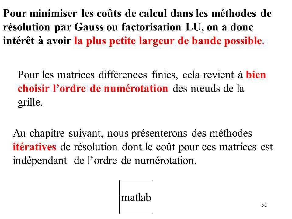 Pour minimiser les coûts de calcul dans les méthodes de résolution par Gauss ou factorisation LU, on a donc intérêt à avoir la plus petite largeur de bande possible.