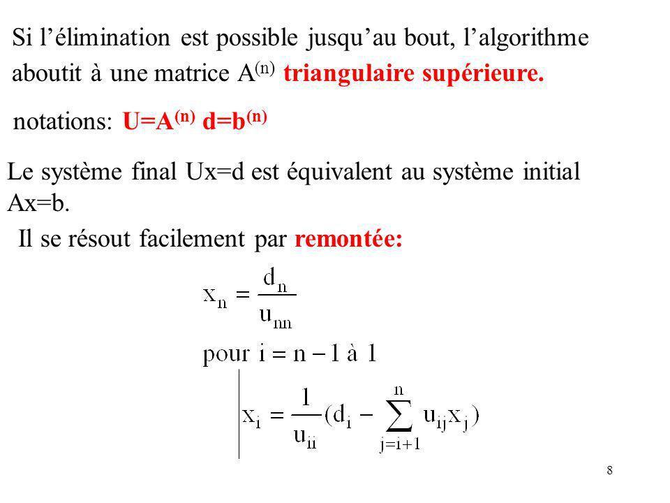 Si l'élimination est possible jusqu'au bout, l'algorithme aboutit à une matrice A(n) triangulaire supérieure.