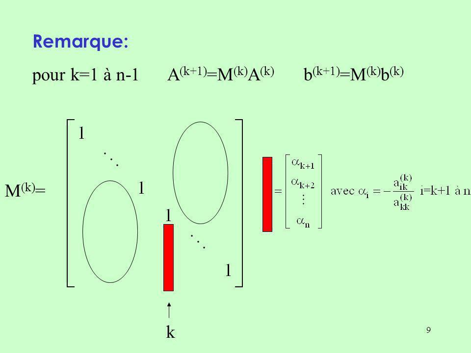 Remarque: pour k=1 à n-1 A(k+1)=M(k)A(k) b(k+1)=M(k)b(k) M(k)= k