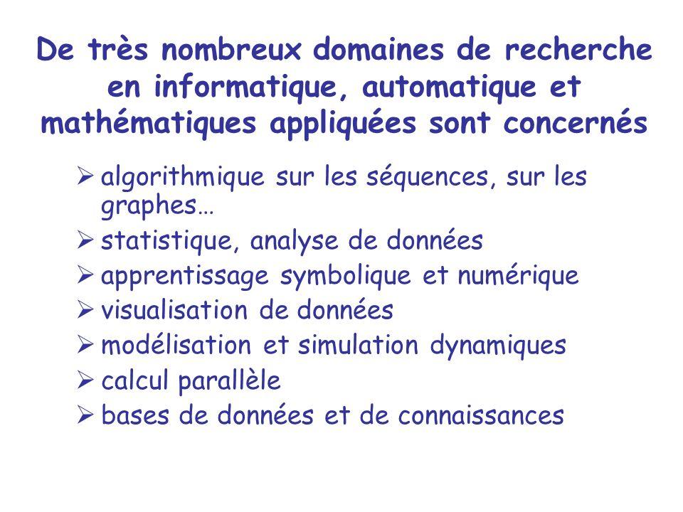 De très nombreux domaines de recherche en informatique, automatique et mathématiques appliquées sont concernés