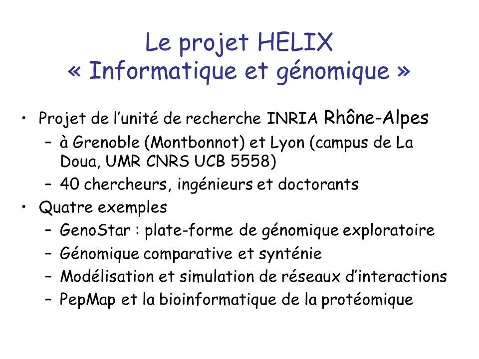 Le projet HELIX « Informatique et génomique »