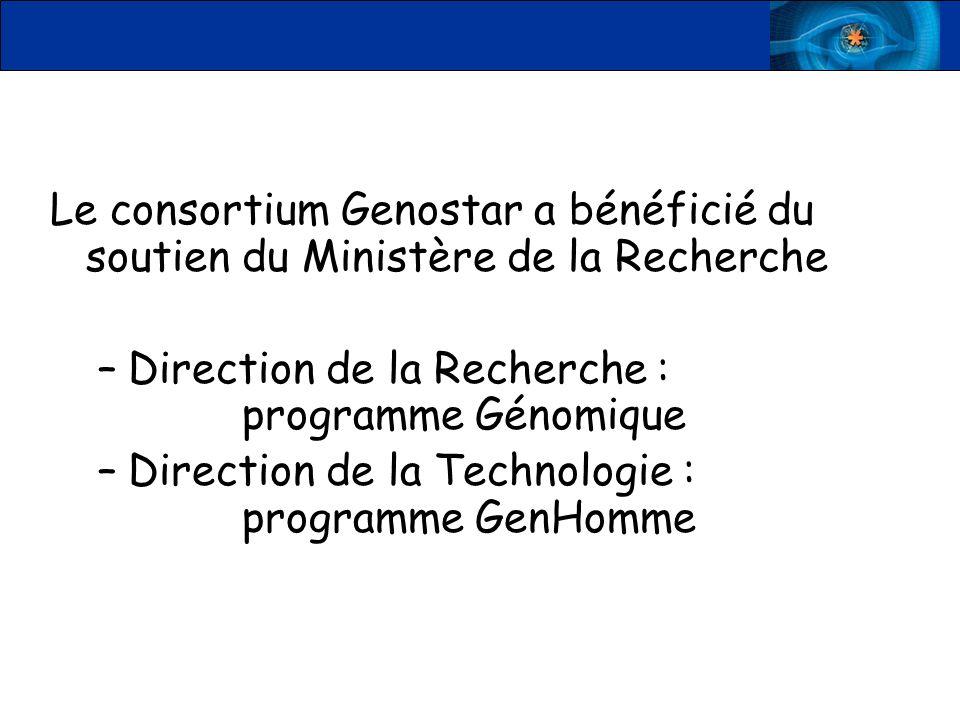 Le consortium Genostar a bénéficié du soutien du Ministère de la Recherche