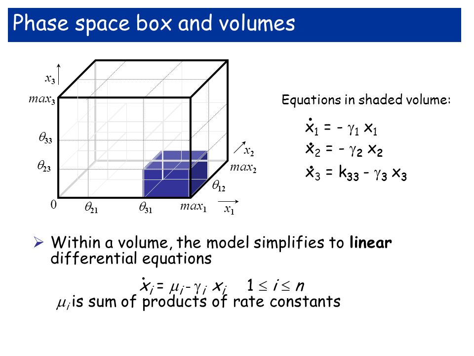 Phase space box and volumes