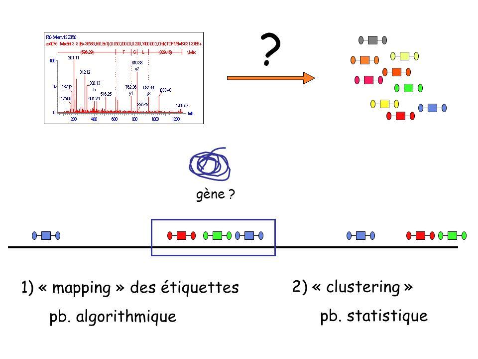 1) « mapping » des étiquettes 2) « clustering » pb. algorithmique