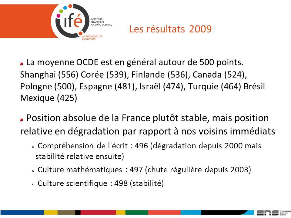 Les résultats 2009