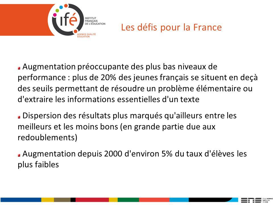 Les défis pour la France