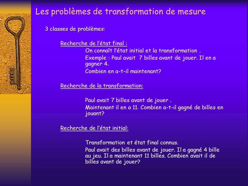 Les problèmes de transformation de mesure
