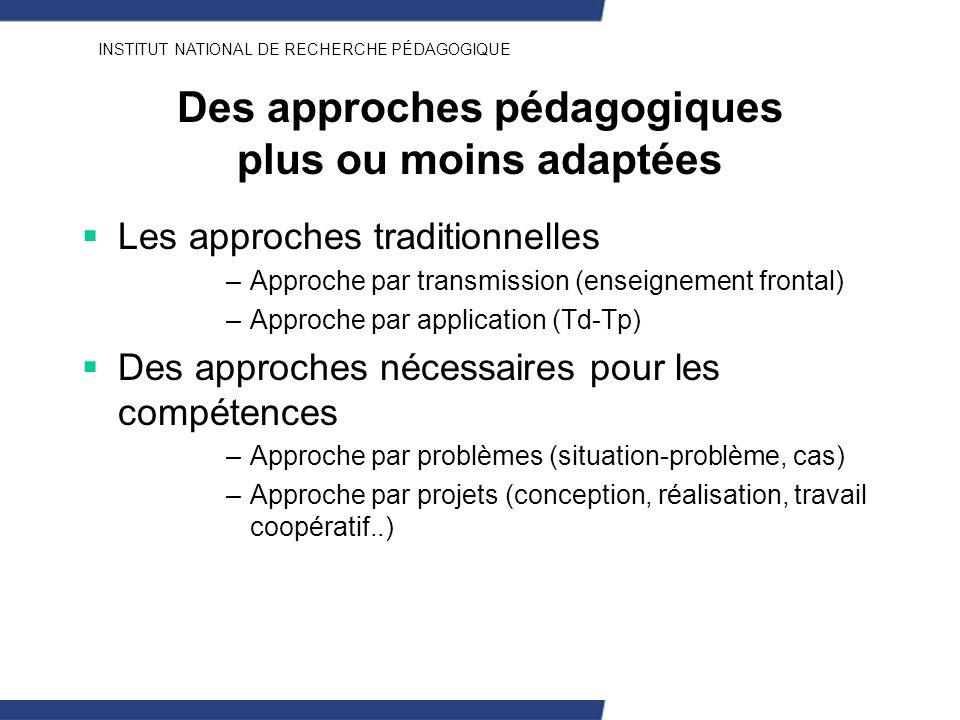 Des approches pédagogiques plus ou moins adaptées