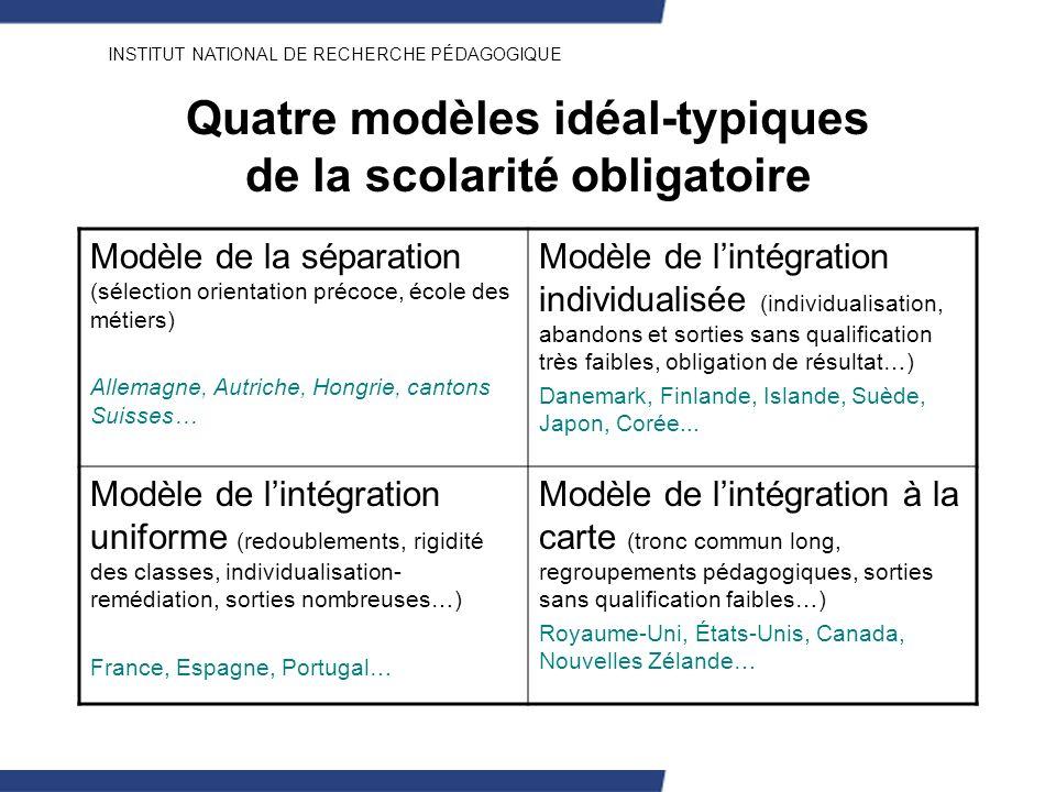 Quatre modèles idéal-typiques de la scolarité obligatoire