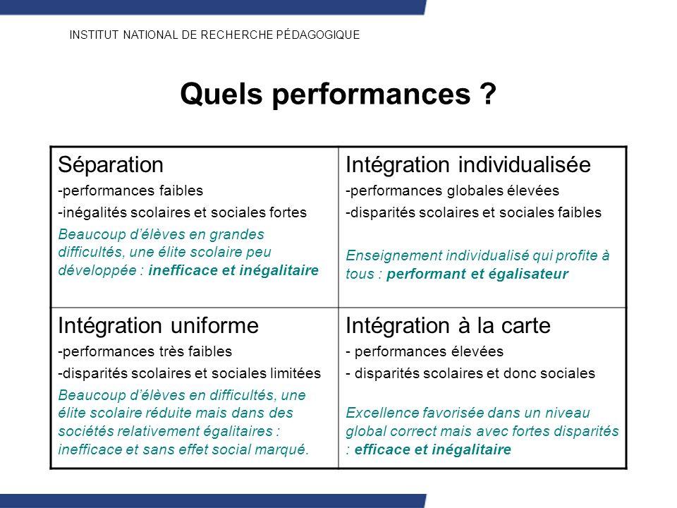 Quels performances Séparation Intégration individualisée