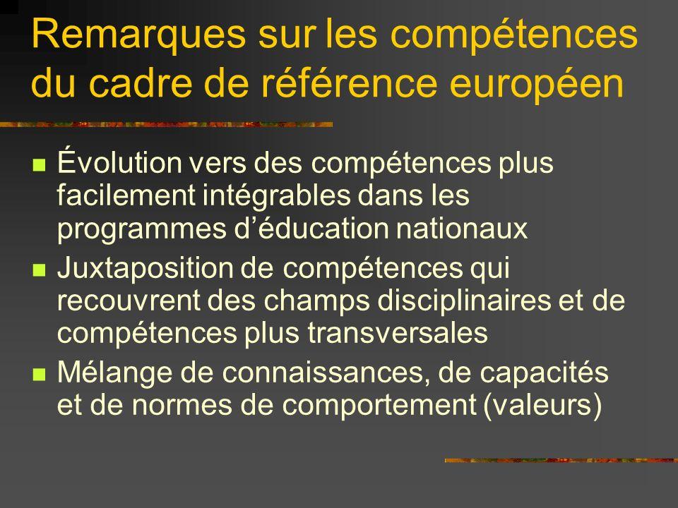 Remarques sur les compétences du cadre de référence européen