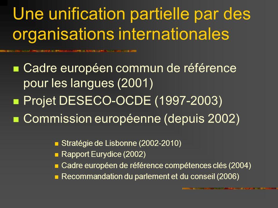 Une unification partielle par des organisations internationales