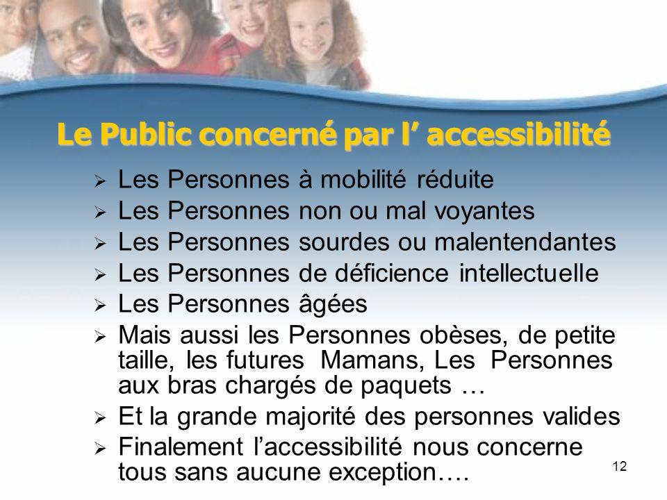 Le Public concerné par l' accessibilité