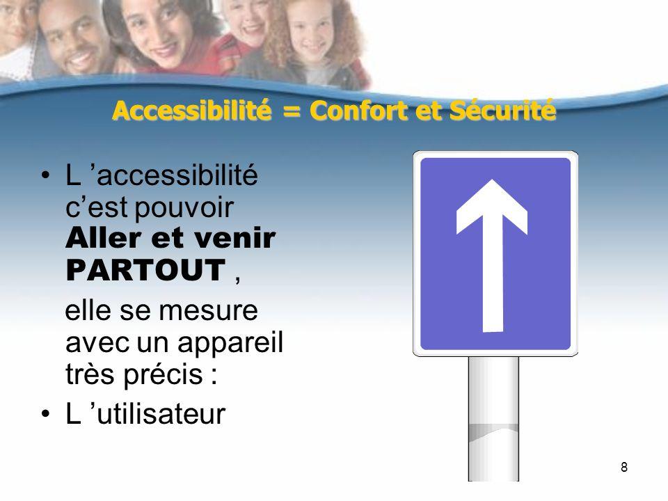Accessibilité = Confort et Sécurité
