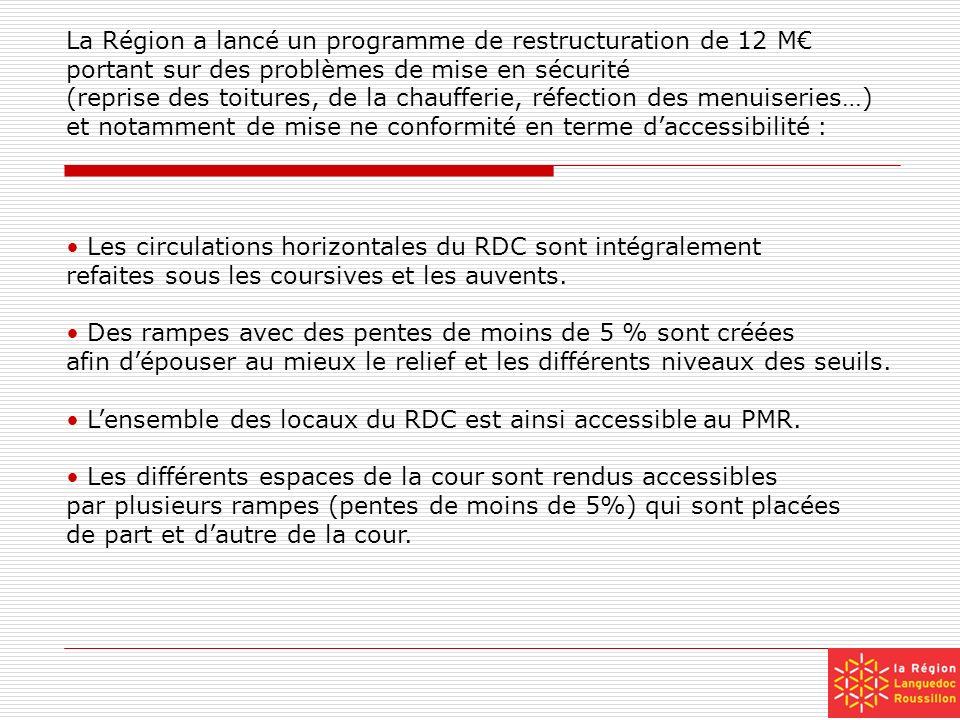 La Région a lancé un programme de restructuration de 12 M€