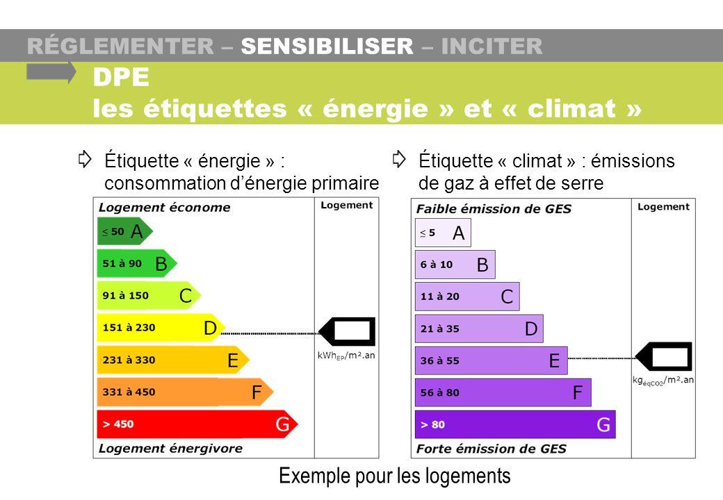 DPE les étiquettes « énergie » et « climat »