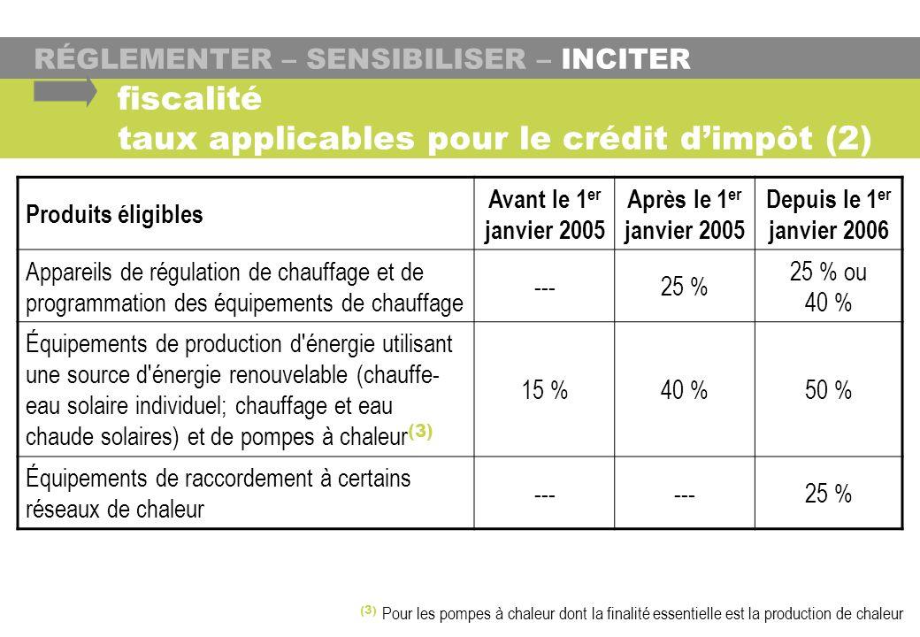 fiscalité taux applicables pour le crédit d'impôt (2)