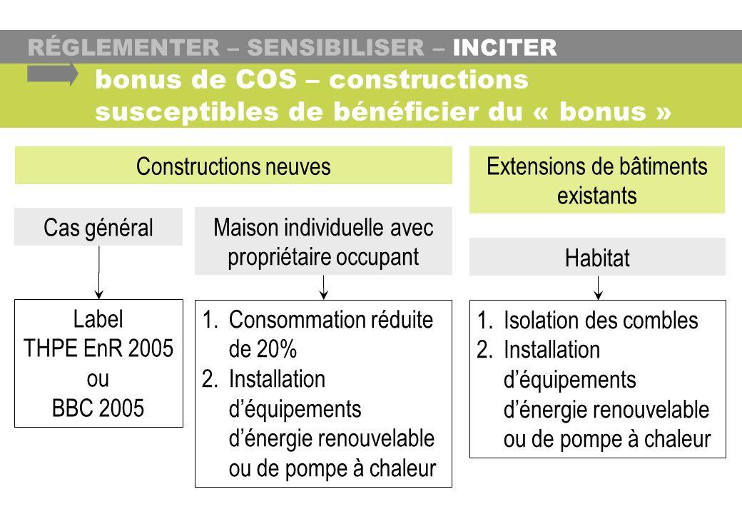 bonus de COS – constructions susceptibles de bénéficier du « bonus »