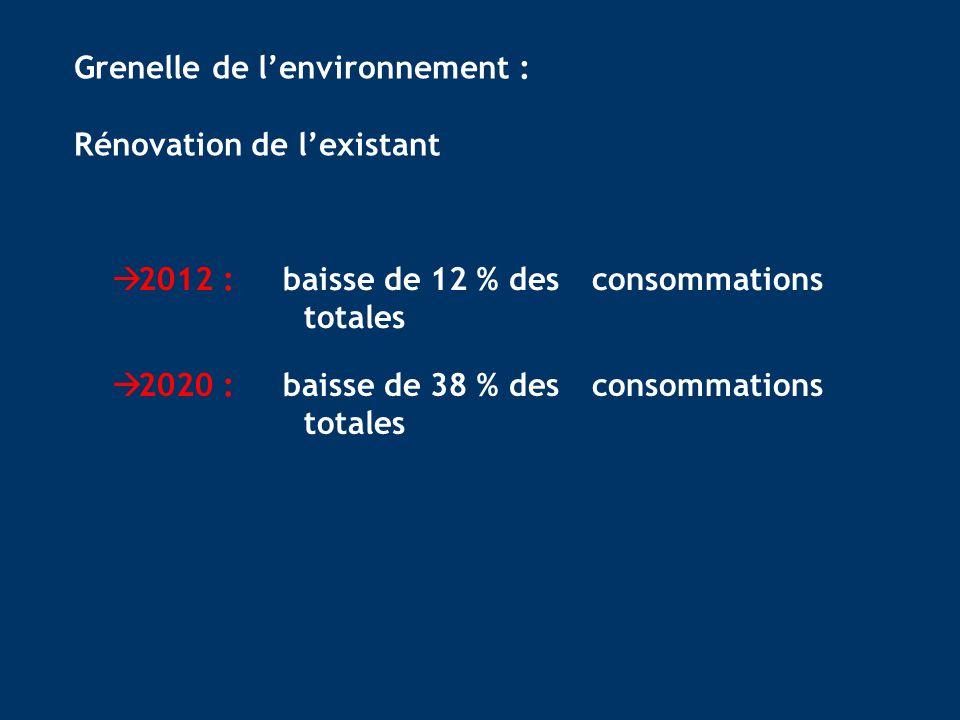 Grenelle de l'environnement :
