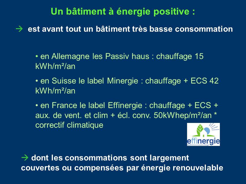 Un bâtiment à énergie positive :