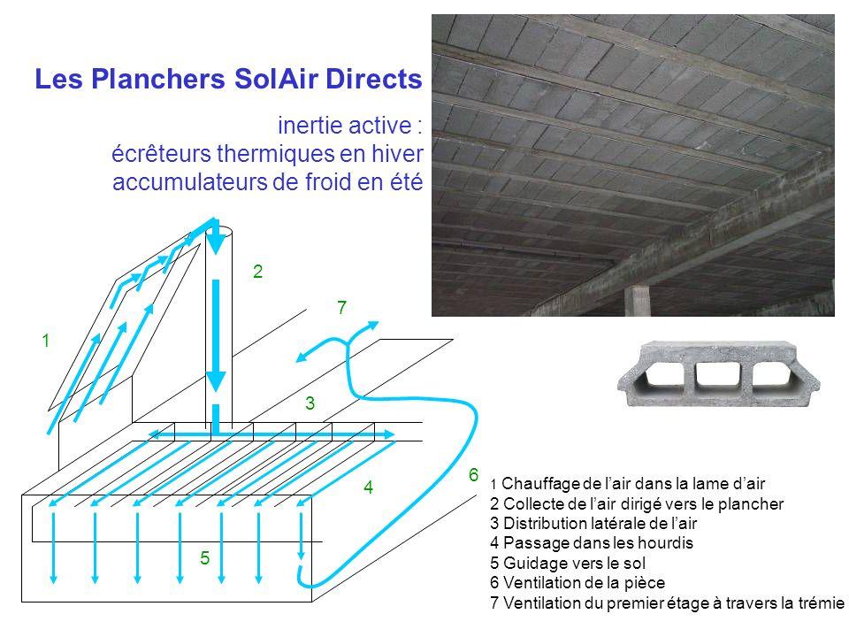 Les Planchers SolAir Directs