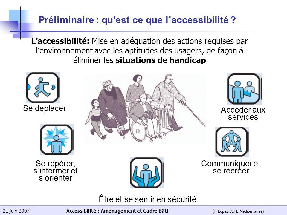 Préliminaire : qu'est ce que l'accessibilité