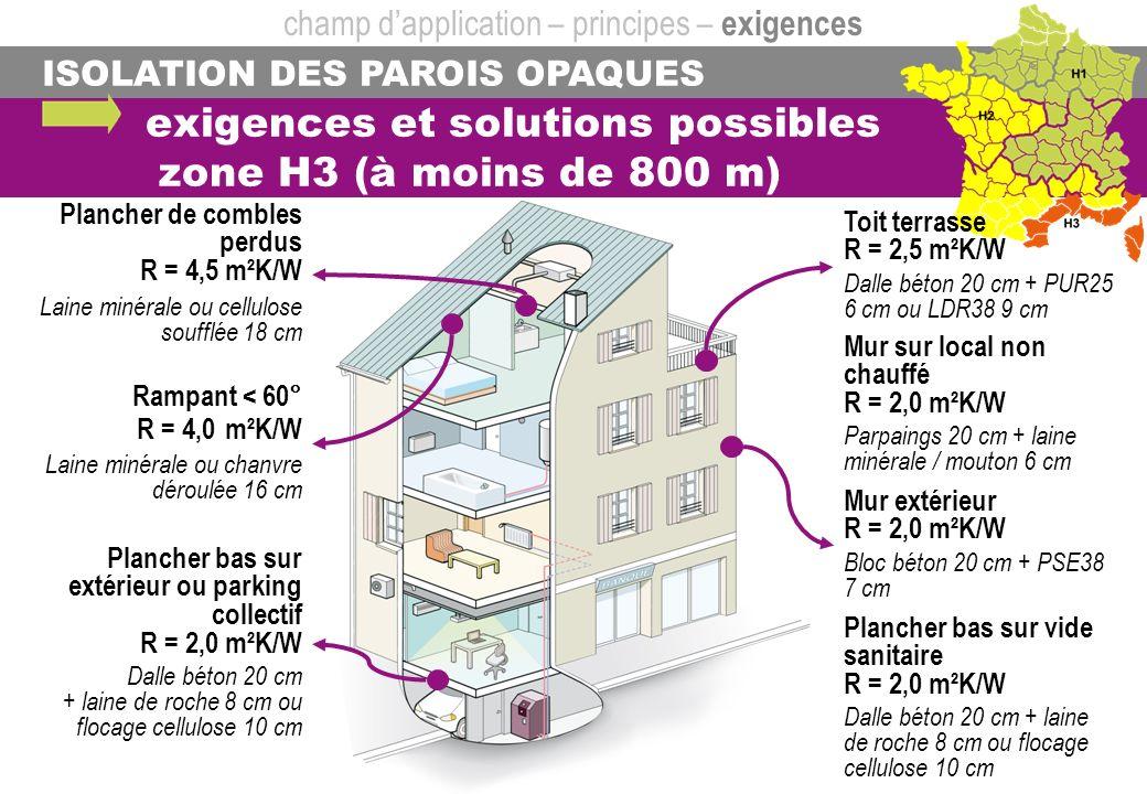 exigences et solutions possibles zone H3 (à moins de 800 m)
