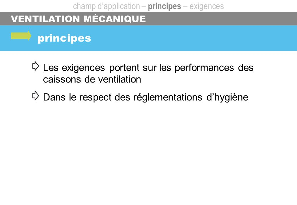 champ d'application – principes – exigences