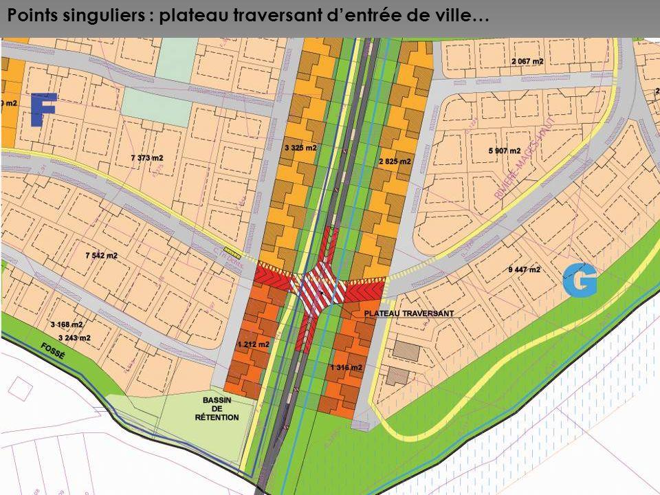Points singuliers : plateau traversant d'entrée de ville…
