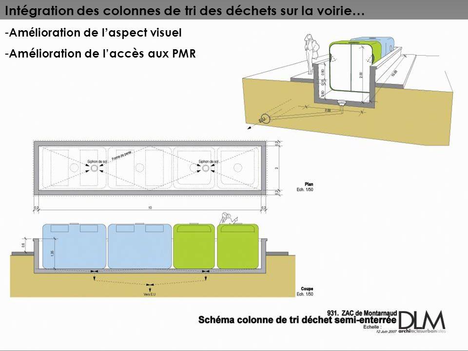 Intégration des colonnes de tri des déchets sur la voirie…