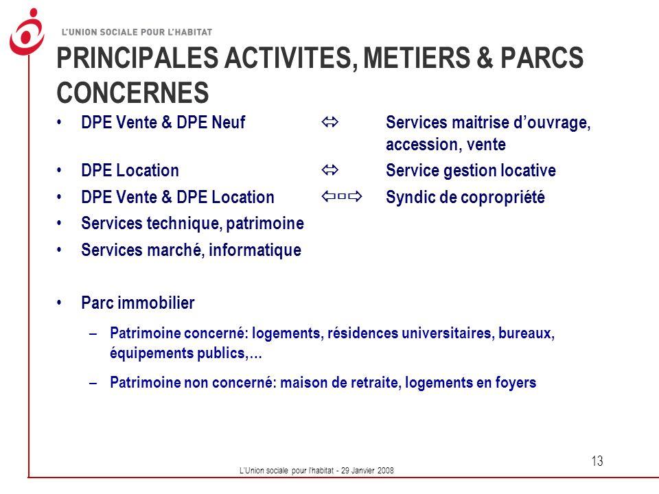 PRINCIPALES ACTIVITES, METIERS & PARCS CONCERNES