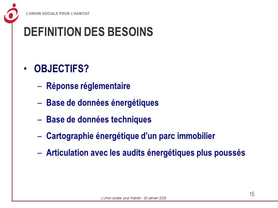 DEFINITION DES BESOINS