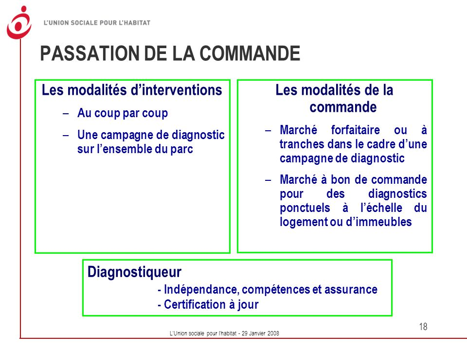PASSATION DE LA COMMANDE