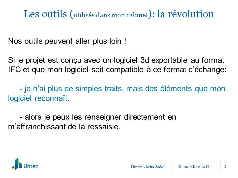 Les outils (utilisés dans mon cabinet): la révolution