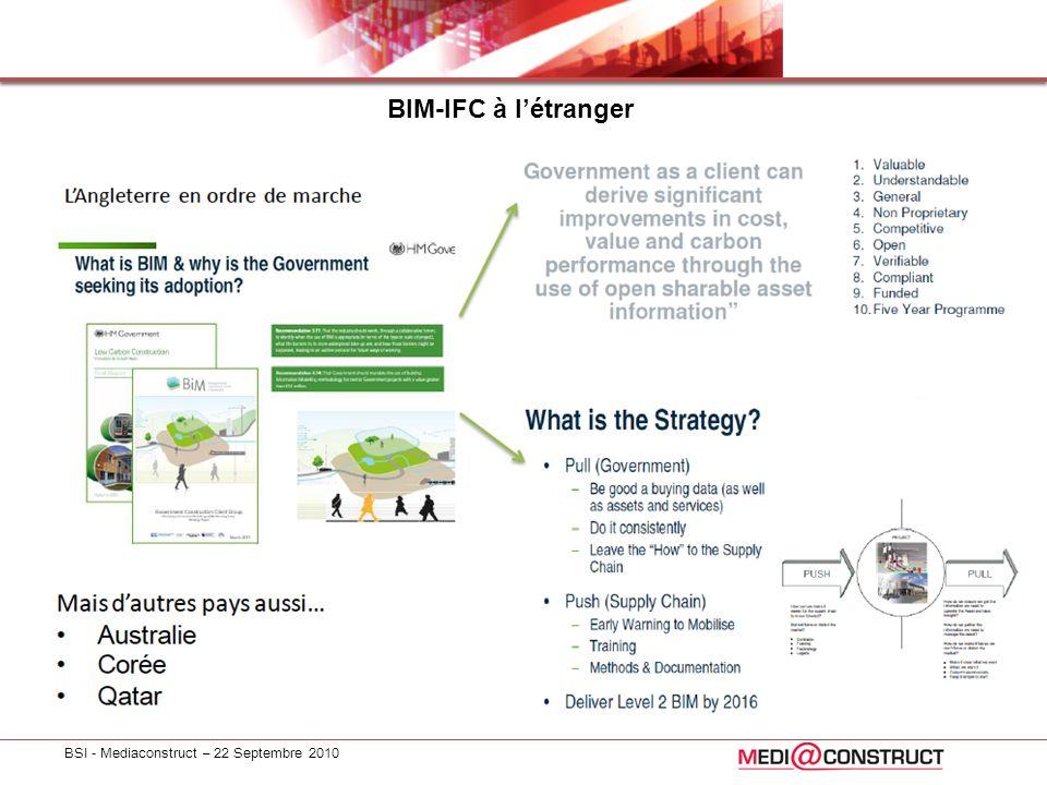 BIM-IFC à l'étranger BSI - Mediaconstruct – 22 Septembre 2010
