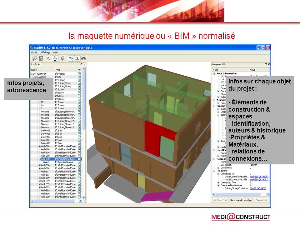la maquette numérique ou « BIM » normalisé