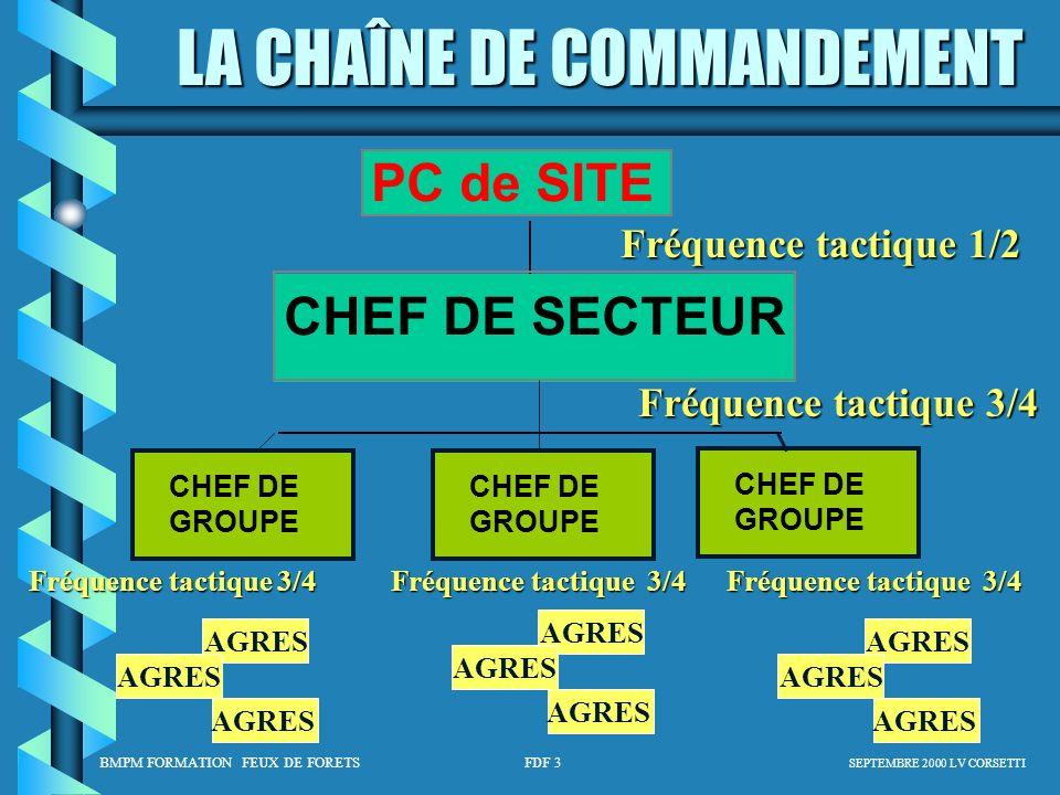 PC de SITE CHEF DE SECTEUR Fréquence tactique 1/2