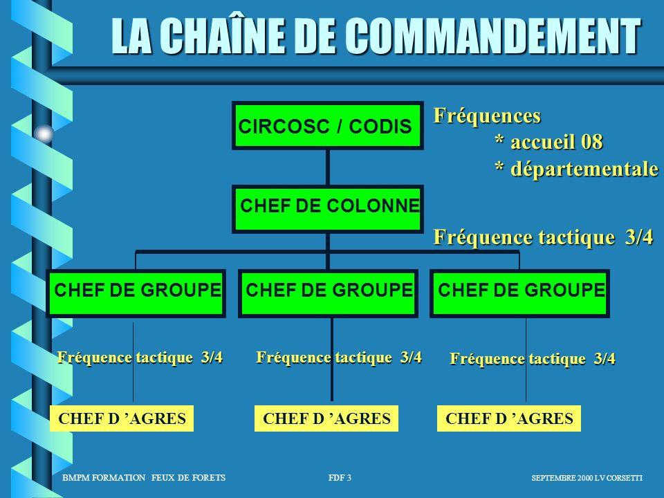 Fréquences * accueil 08 * départementale Fréquence tactique 3/4