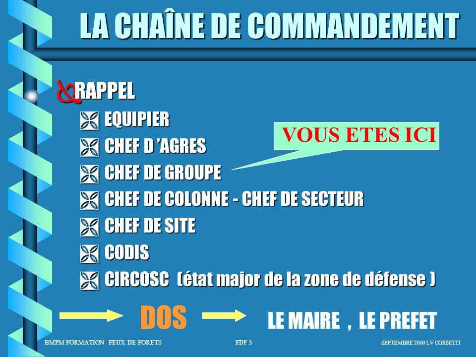 DOS LE MAIRE , LE PREFET RAPPEL VOUS ETES ICI EQUIPIER CHEF D 'AGRES