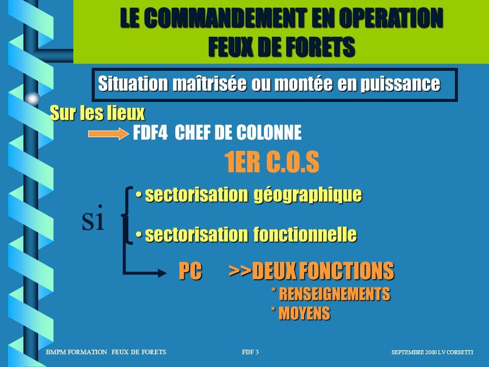 LE COMMANDEMENT EN OPERATION