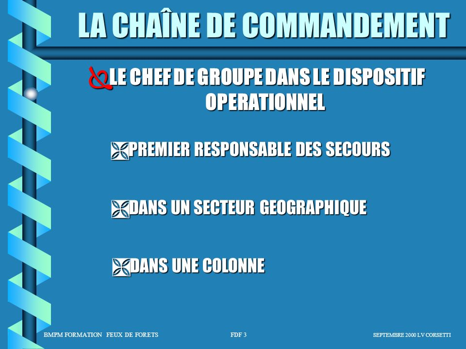 LE CHEF DE GROUPE DANS LE DISPOSITIF OPERATIONNEL