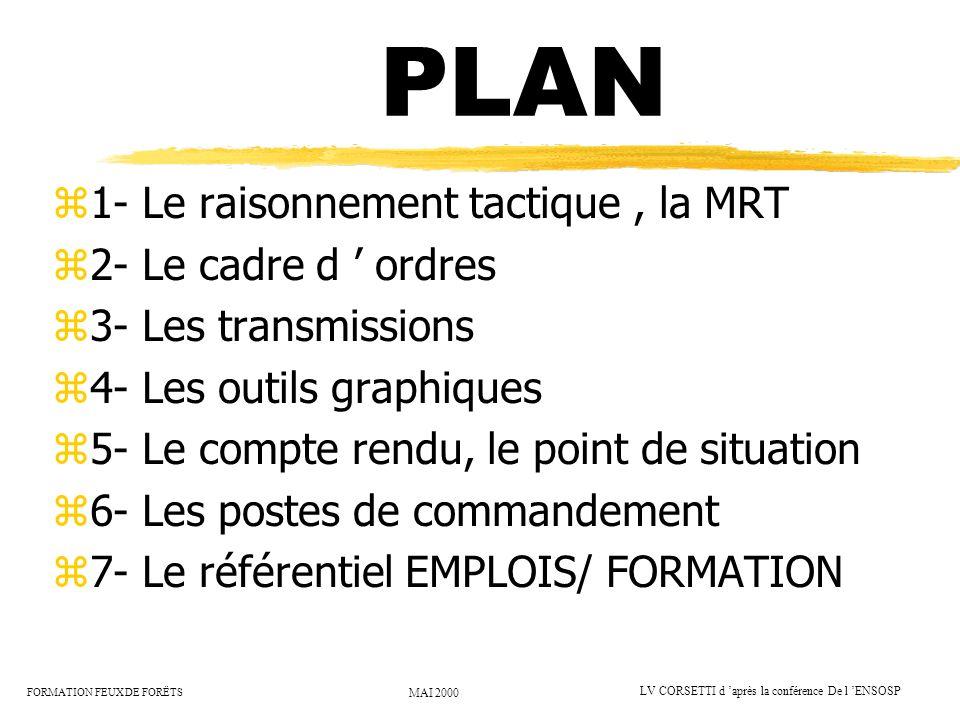 PLAN 1- Le raisonnement tactique , la MRT 2- Le cadre d ' ordres